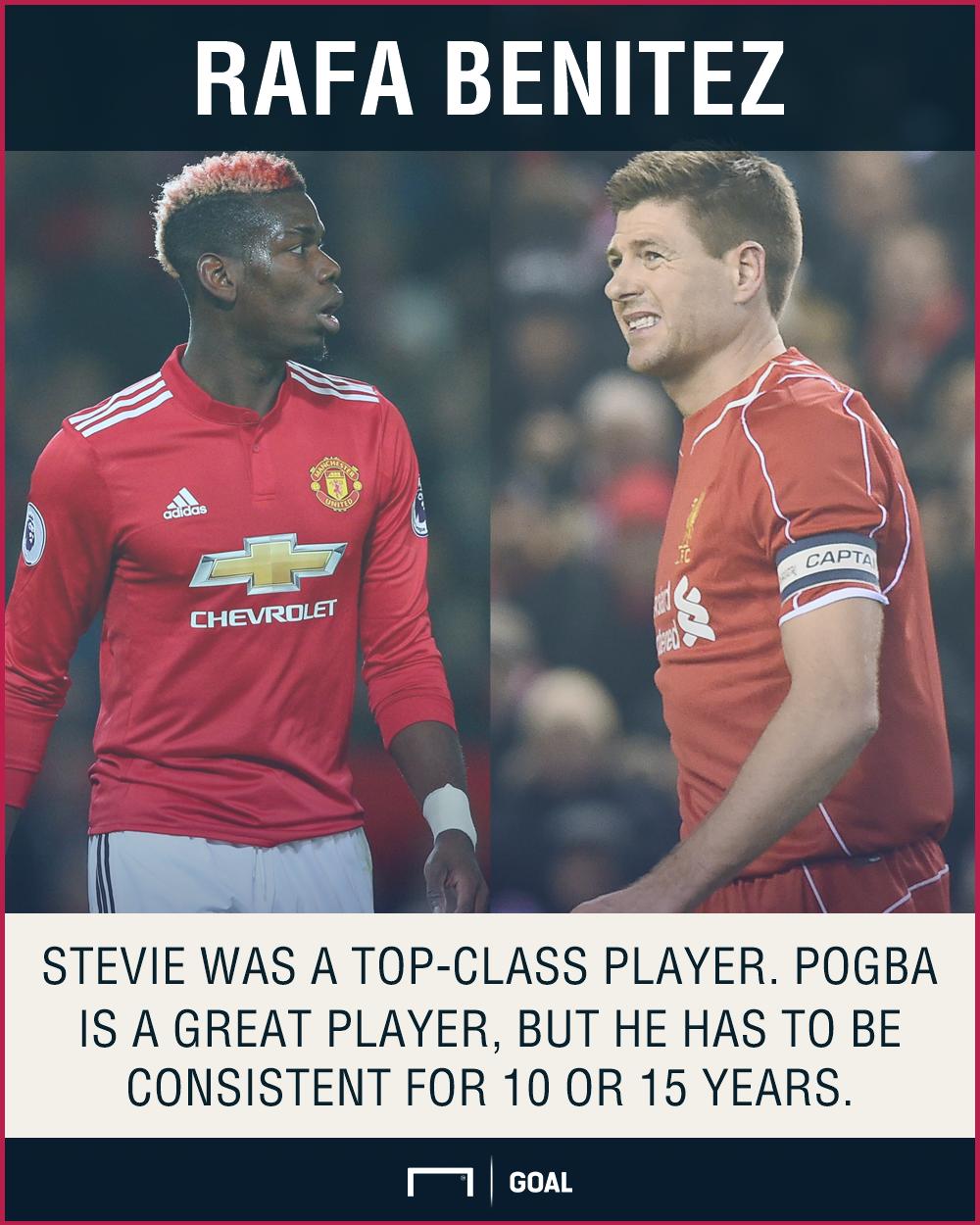 Paul Pogba Steven Gerrard Rafa Benitez top class