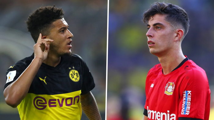 Sancho/Havertz split 2019-20