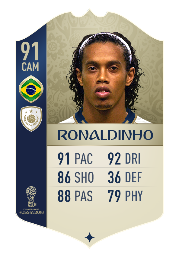 Ronaldinho FIFA 18 World Cup Icons