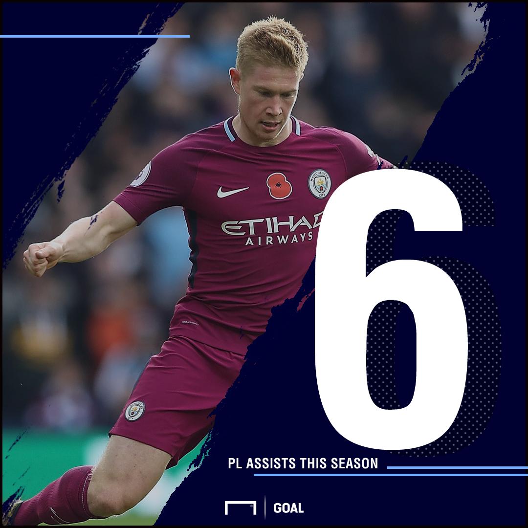 Kevin De Bruyne Manchester City assists 041117