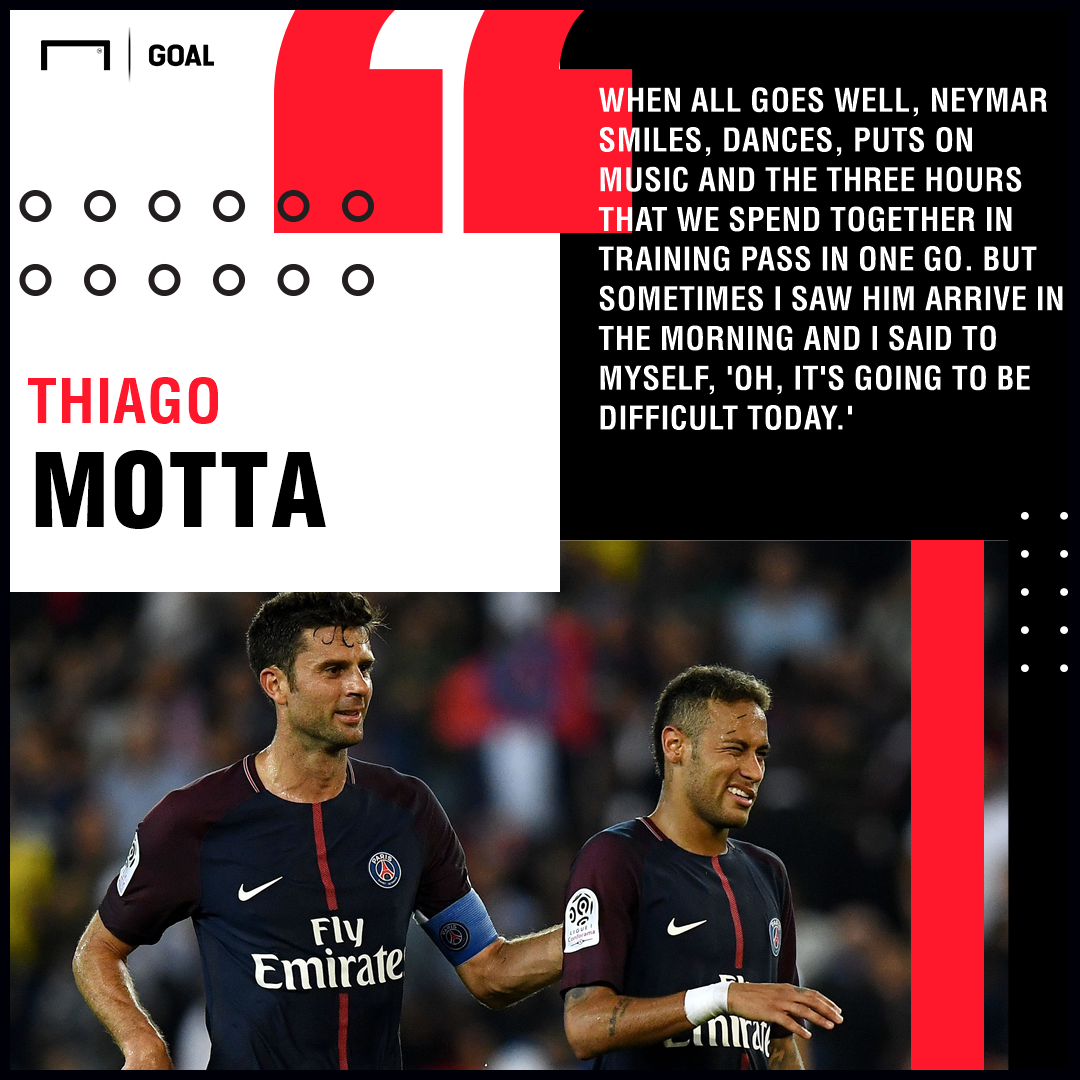 Neymar Thiago Motta PS