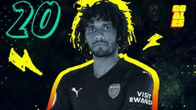 Goal 25 2020 20 Mohamed El-Shenawy Al-Ahly SC Egypt