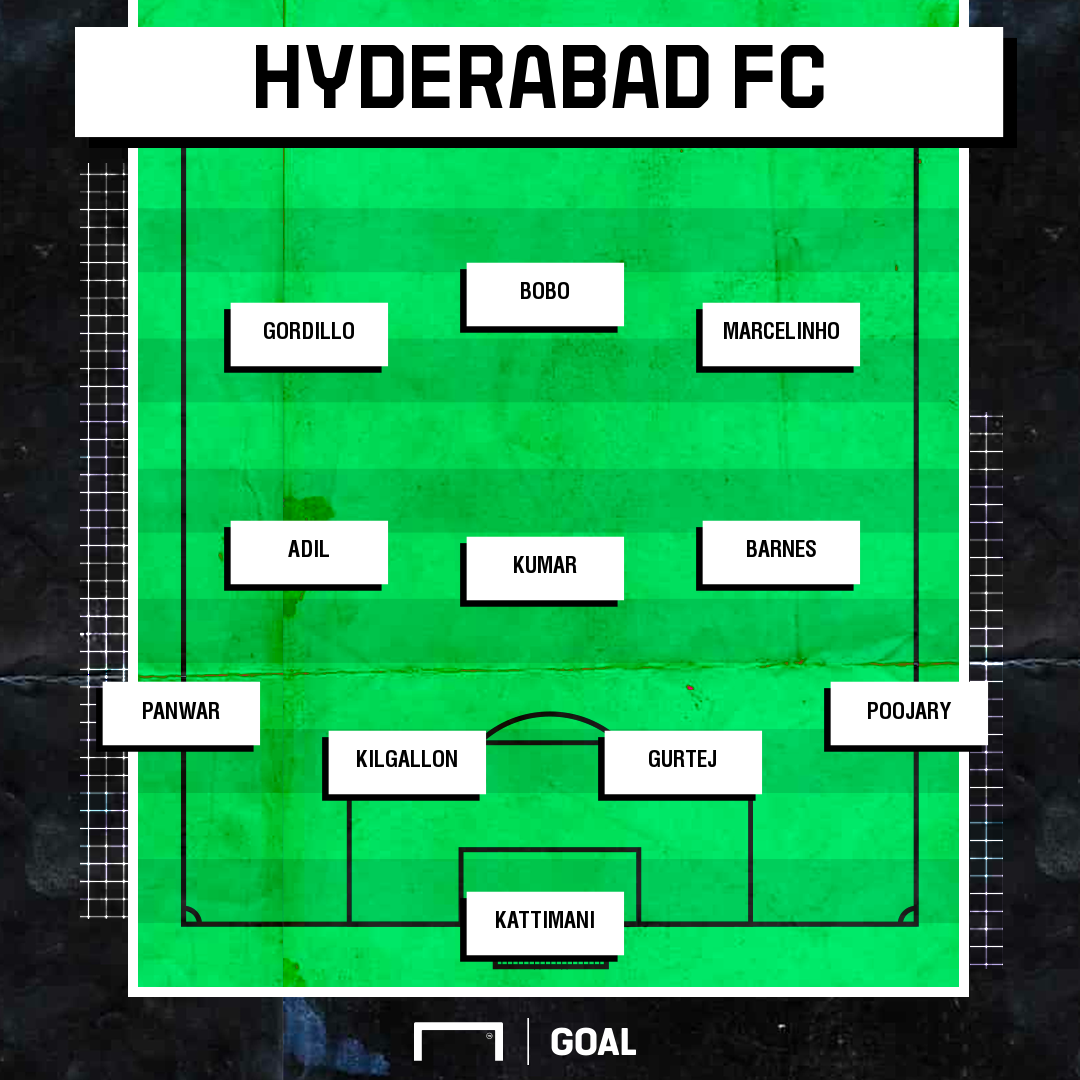HFC possible XI