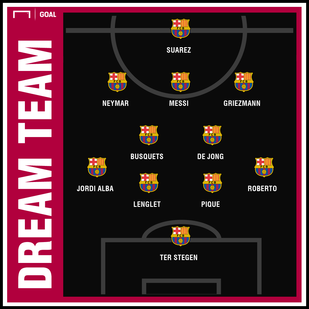 Antoine Griezmann To Barcelona How The Blaugrana Will Line Up With Star Signing Goal Com