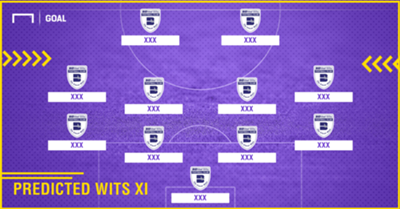 Wits XI