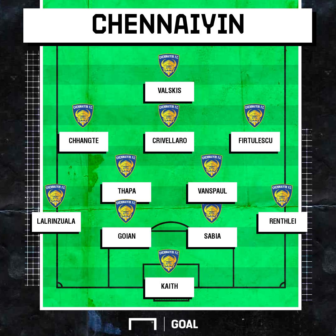 Chennaiyin FC possible XI