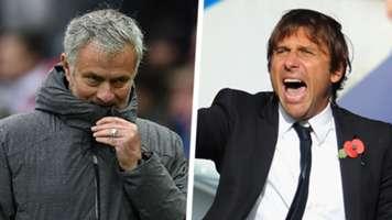 Jose Mourinho Antonio Conte split