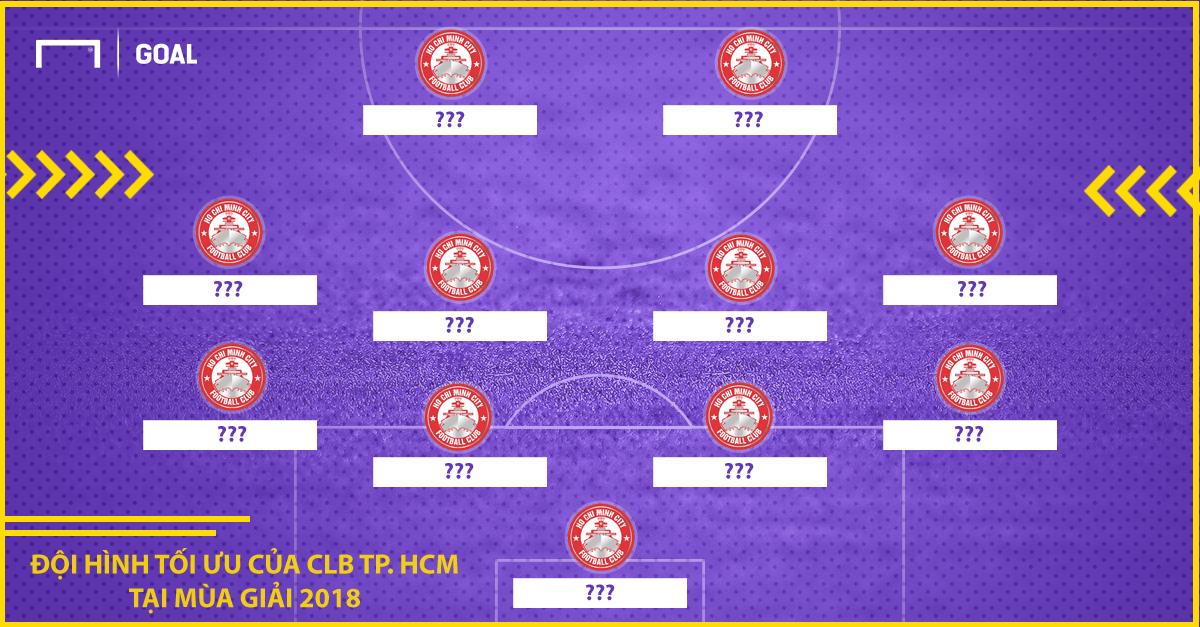 Đội hình tối ưu của CLB TP.HCM tại V.League 2018