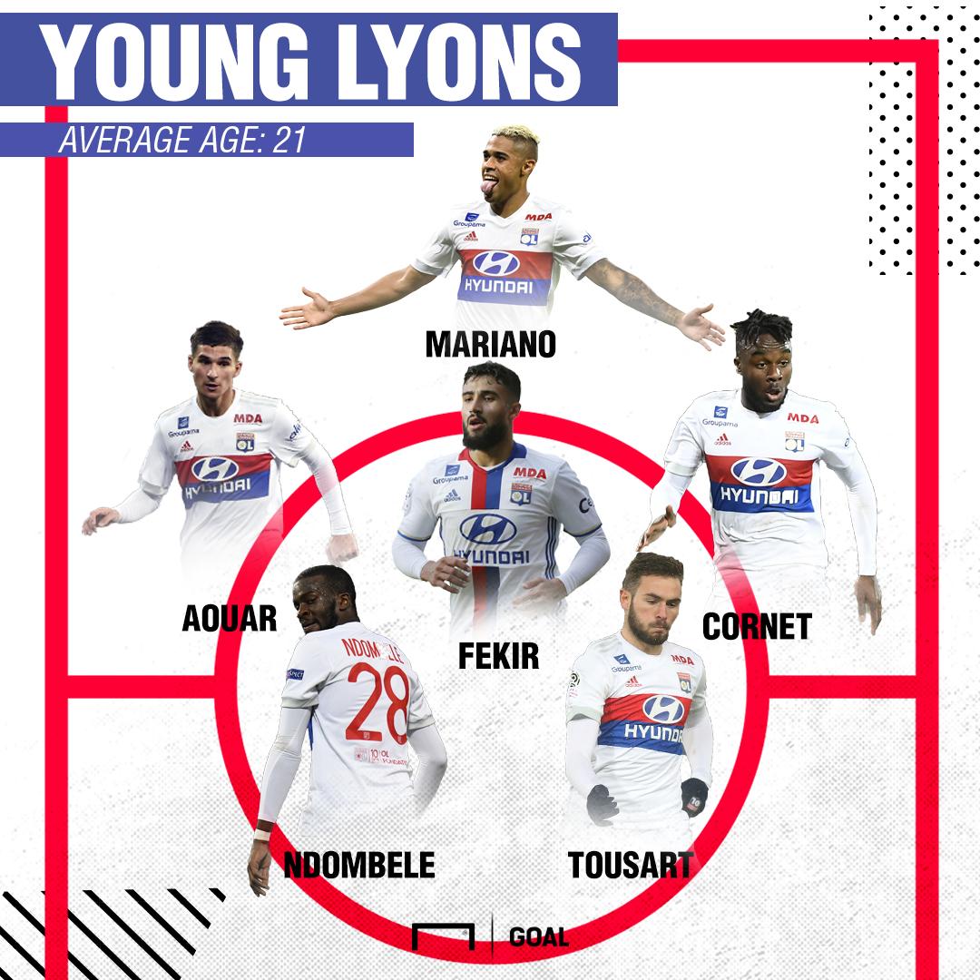 Lyon GFX