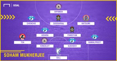 GFX Soham Mukherjee I-League 2017-18 Team of the Season