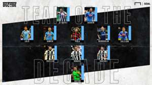 Serie A Team of the Decade