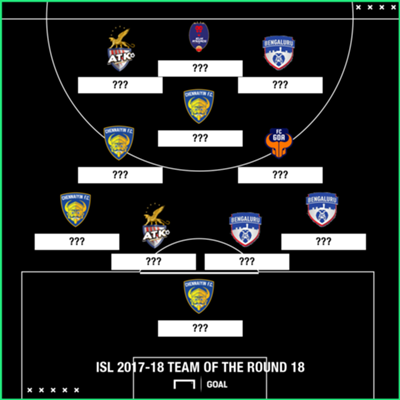 ISL 2017-18 Team of the Round 18