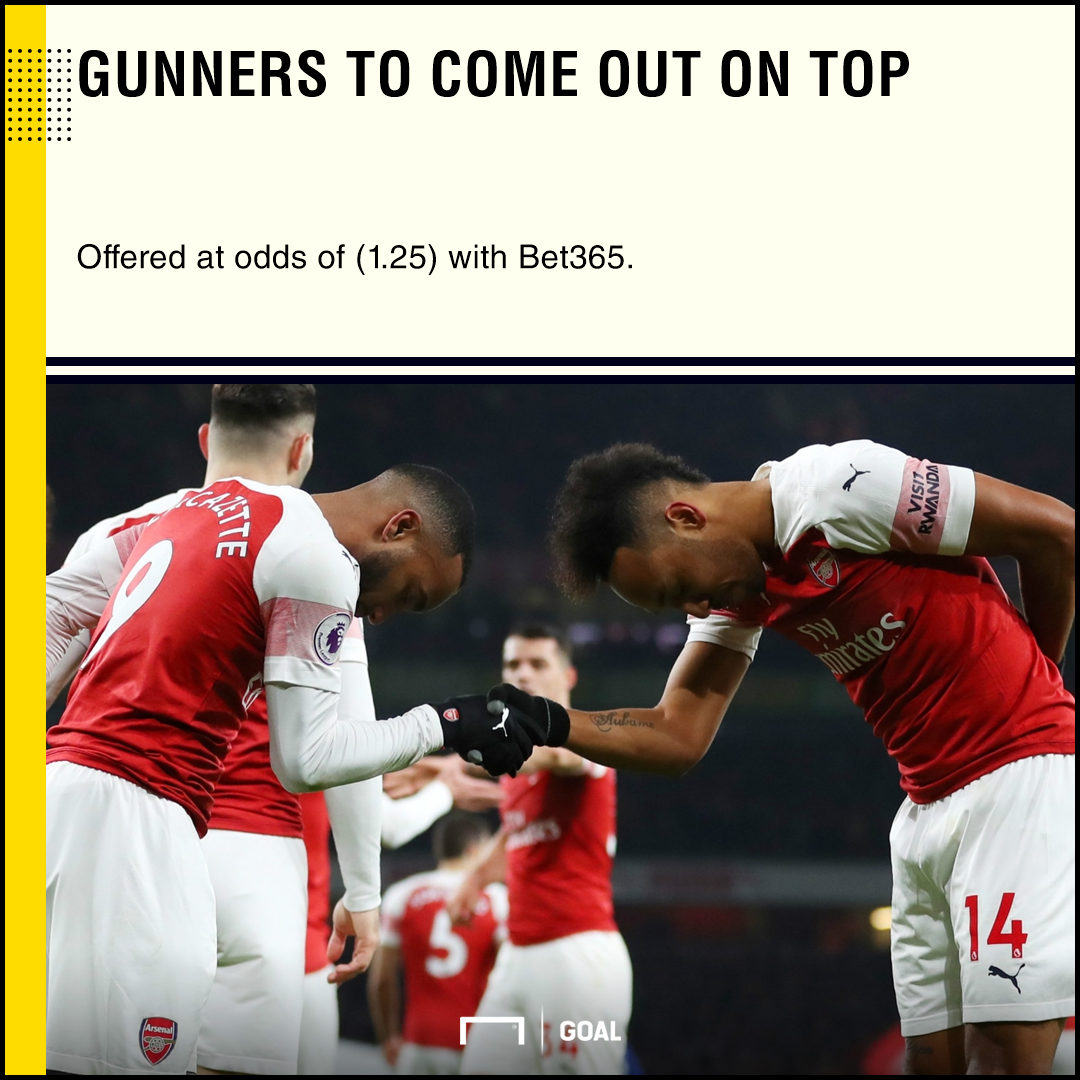 Cardiff v arsenal betting preview betfred sportsbook betting 101