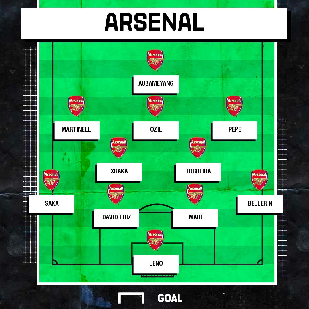 Arsenal Team News Fantasy Premier League