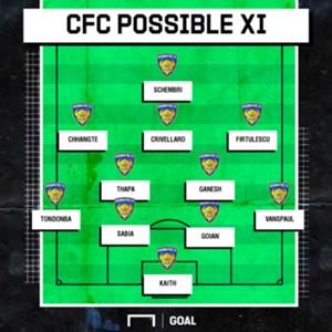 Bengaluru v Chennaiyin Live Commentary & Result, 10/11/19, Indian Super League | Goal.com