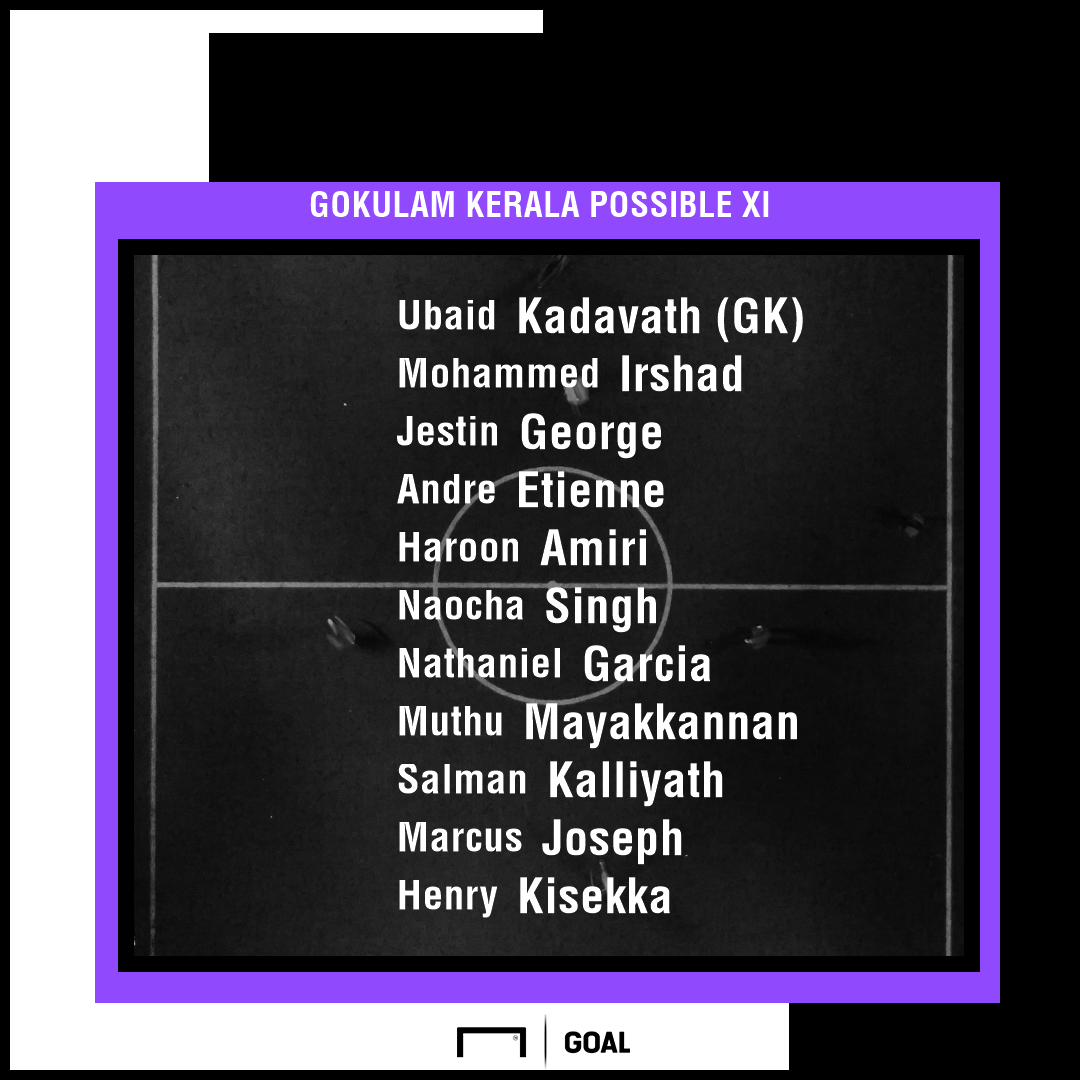 Gokulam Kerala possible XI