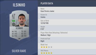 Ilsinho FIFA 19
