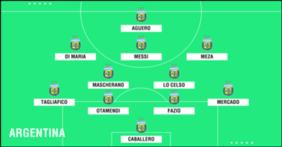 Argentina predicted WC2018 XI