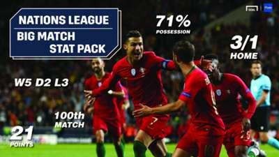 Betin Nations League final 1