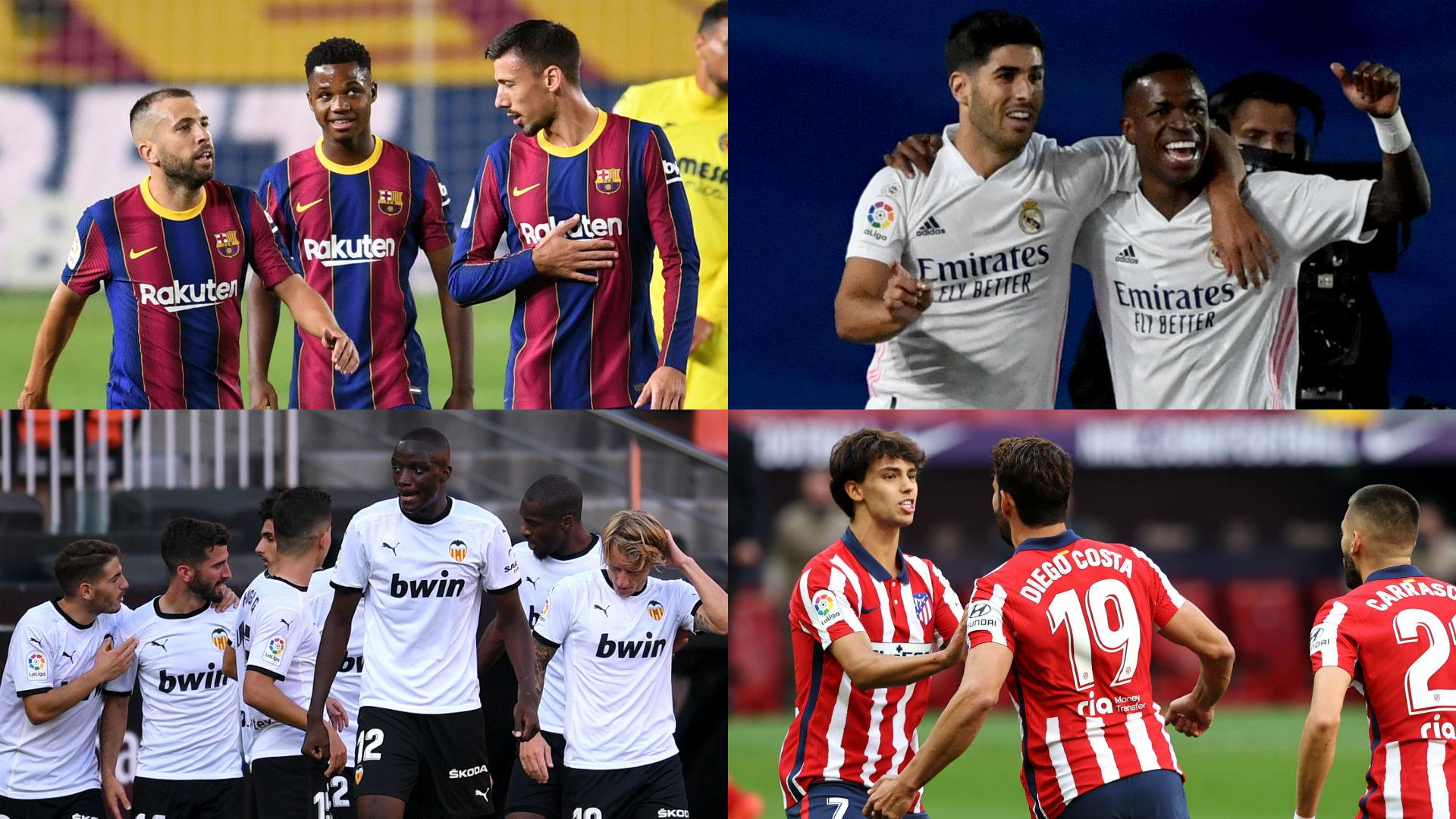 Jadwal Liga Spanyol Pekan Ini Live Hasil Klasemen Berita Topskor La Liga 2020 21 Goal Com