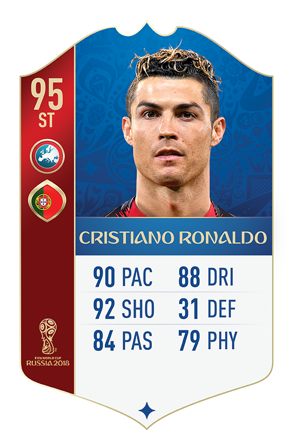 Cristiano Ronaldo FIFA 18 World Cup Icons