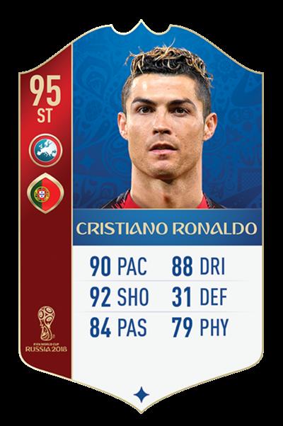 Cristiano Ronaldo FIFA 18 World Cup Icons