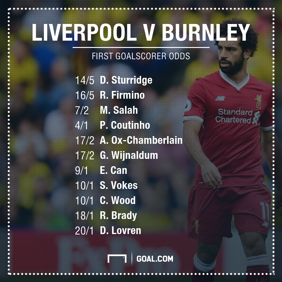 Liverpool v Burnley