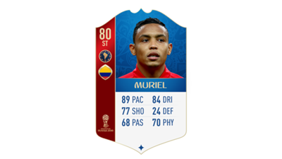 FIFA 18 World Cup CONMEBOL Ratings Muriel