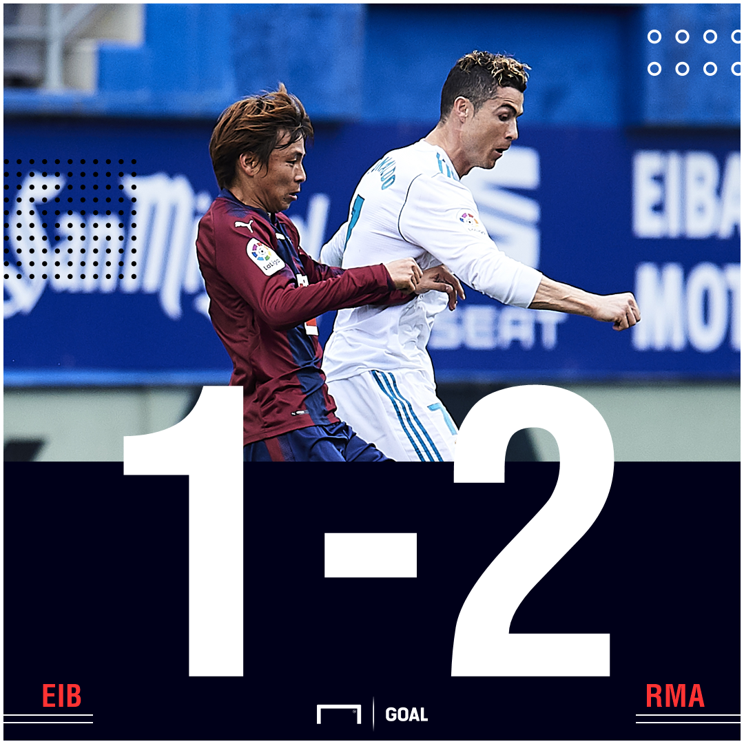 Eibar Real Madrid score