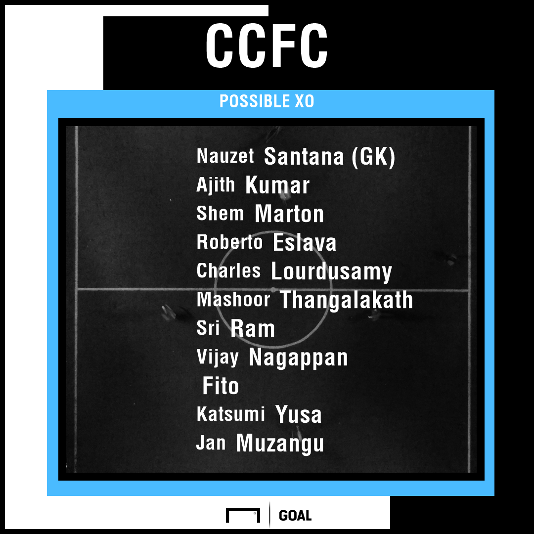 Chennai City possible XI