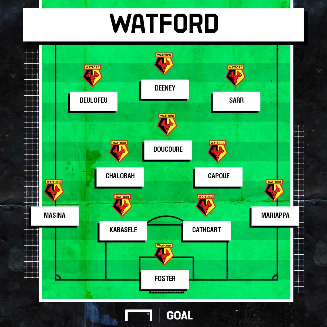 Watford Team News Fantasy Premier League