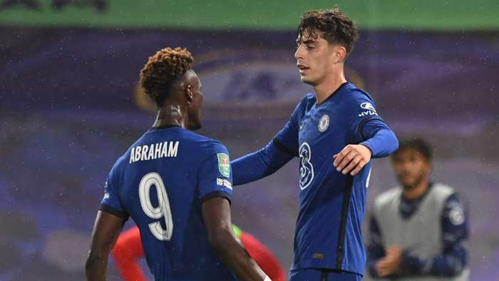 Havertz Abraham Chelsea 2020