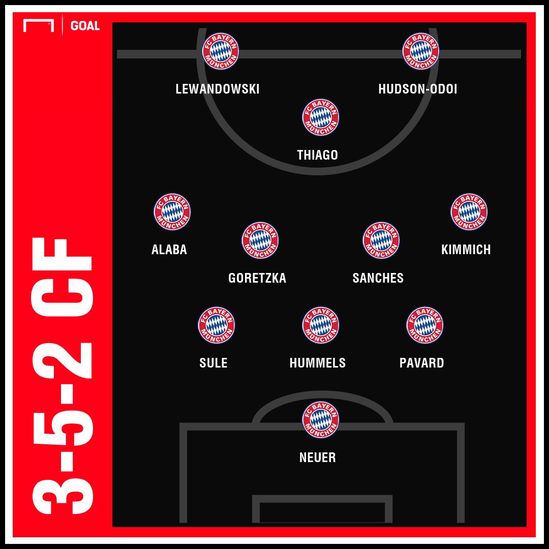 GFX Hudson-Odoi Bayern CF