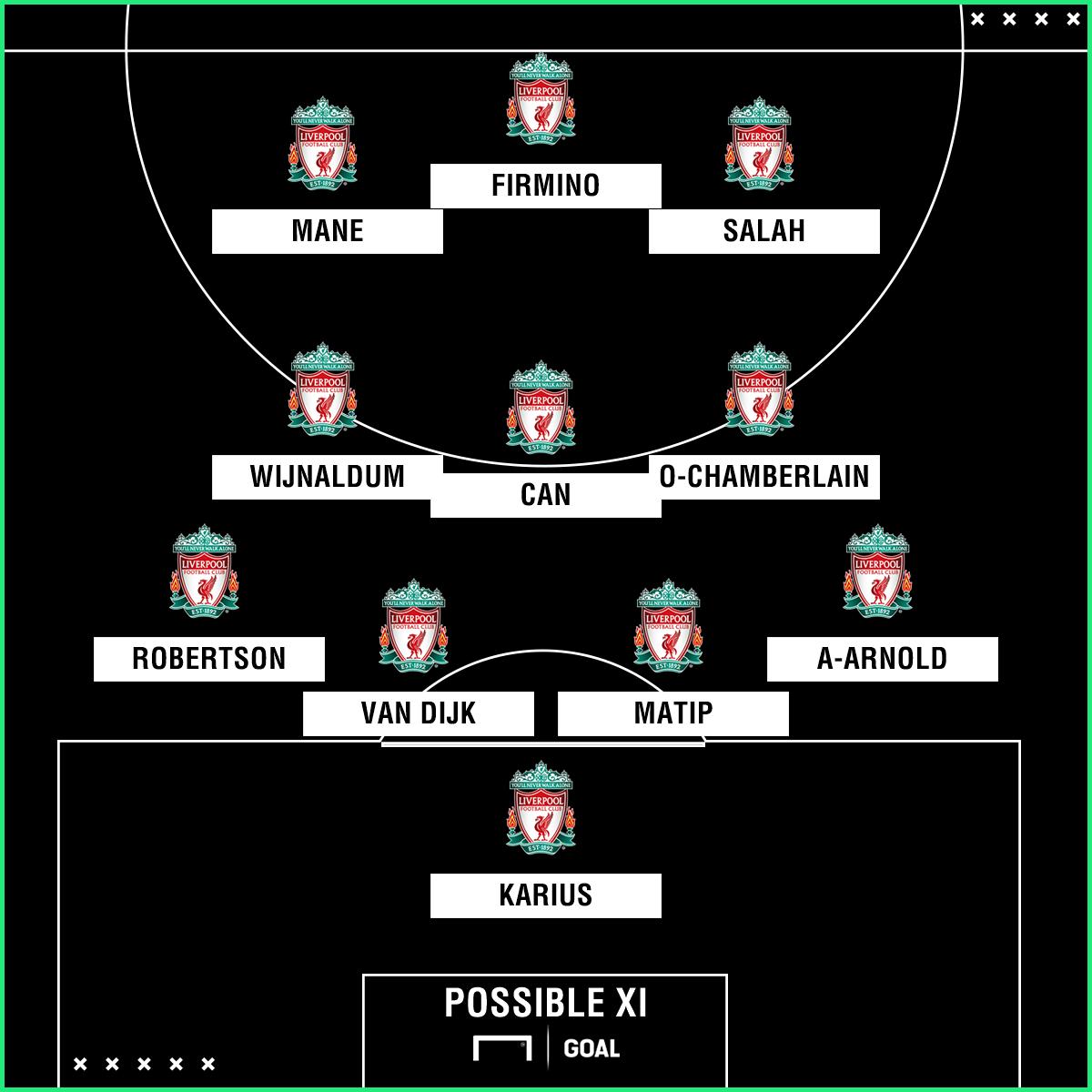 Liverpool XI vs NEW