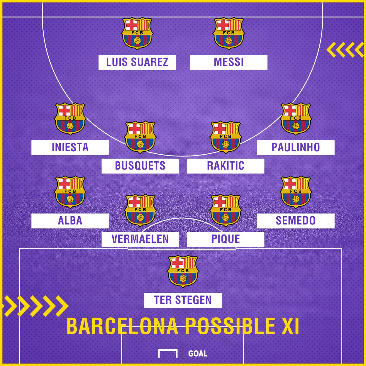 Barcelona line-up Depor