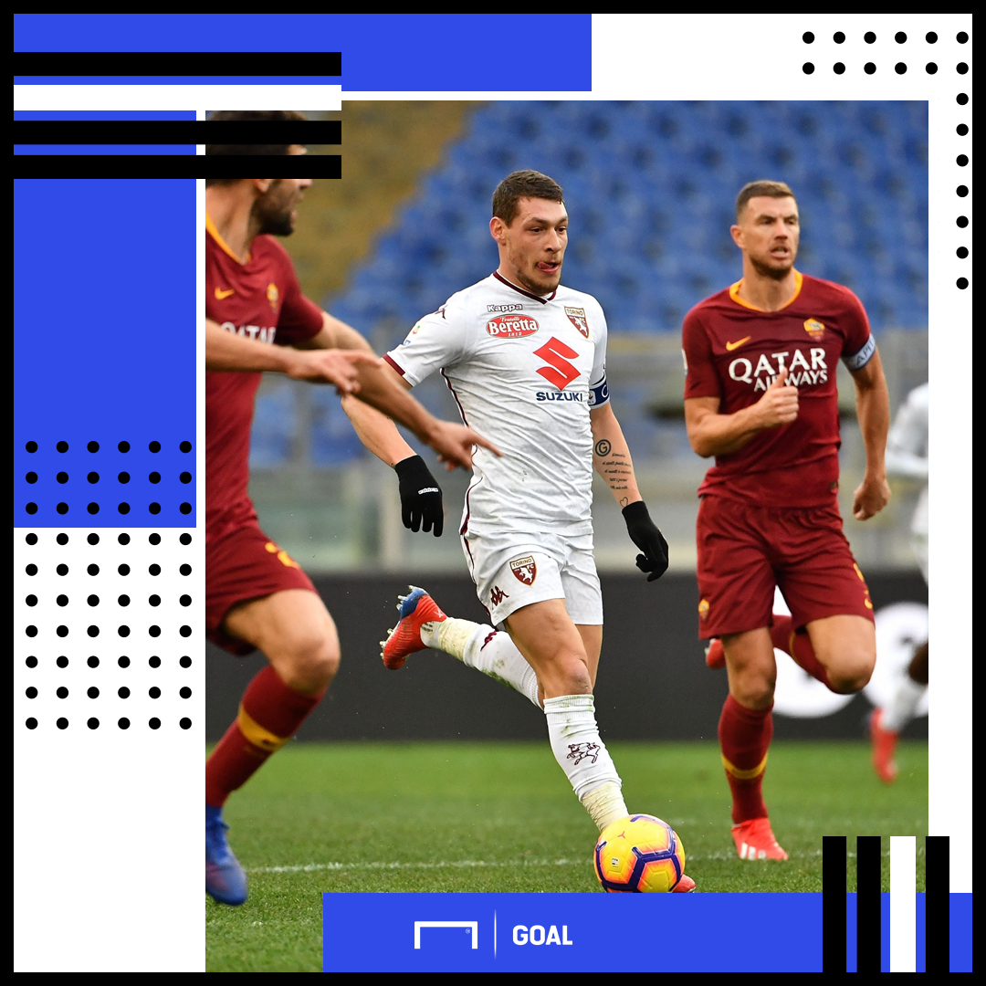 Andrea Belotti Torino Roma PS
