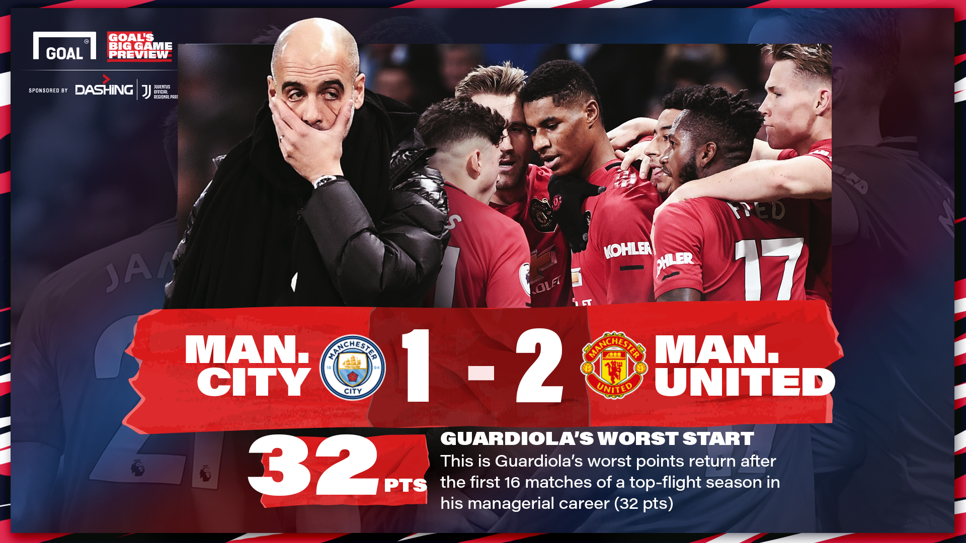 Dashing GFX Manchester Derby