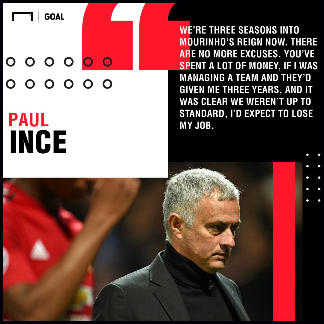 Jose Mourinho should expect sack Paul Ince