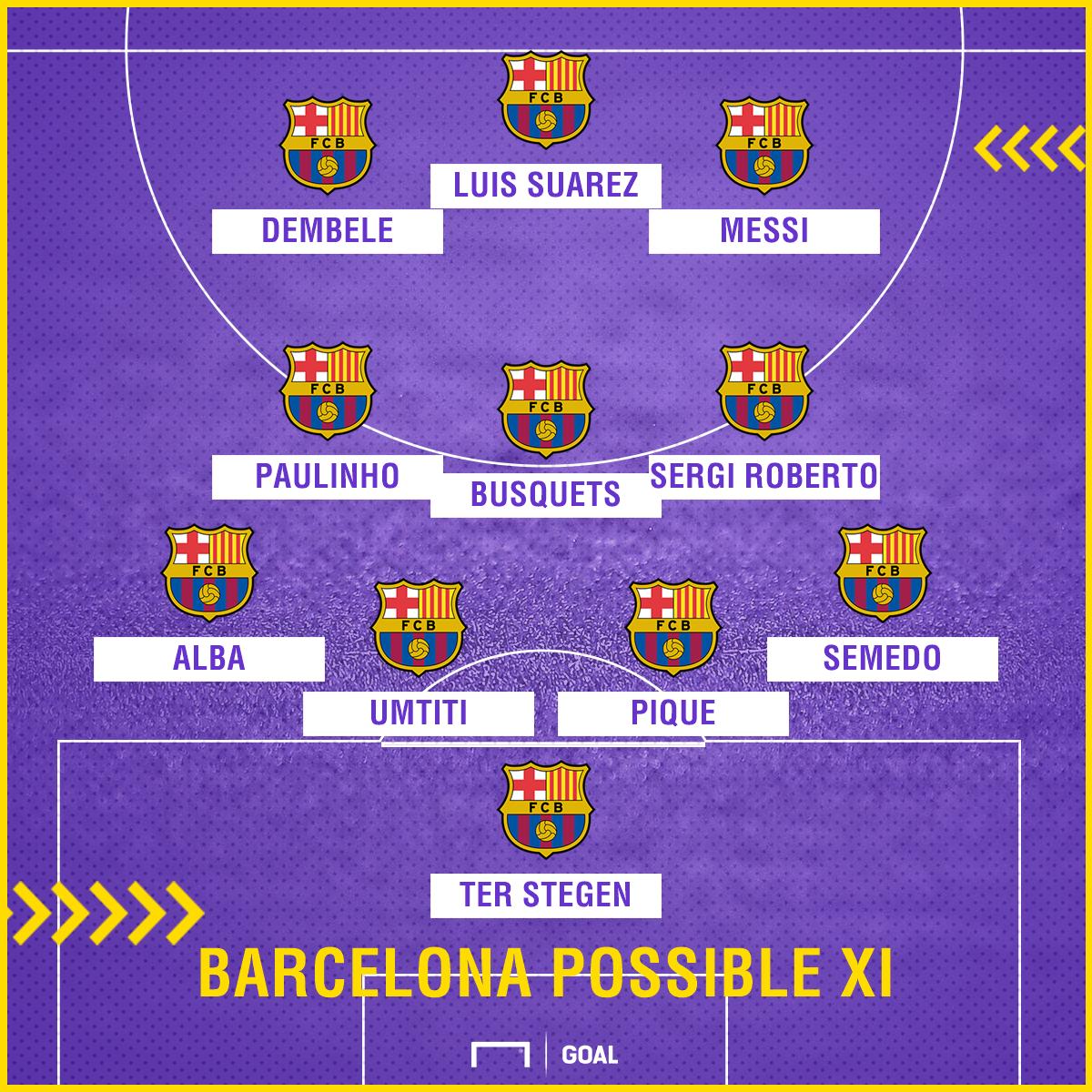 Barcelona possible Espanyol
