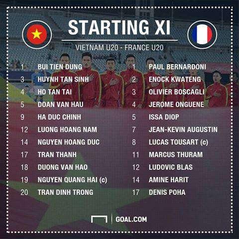Đội hình ra sân U20 Vietnam U20 France