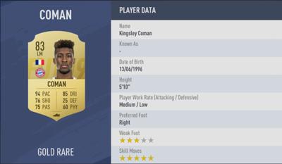 Kingsley Coman | FIFA 19