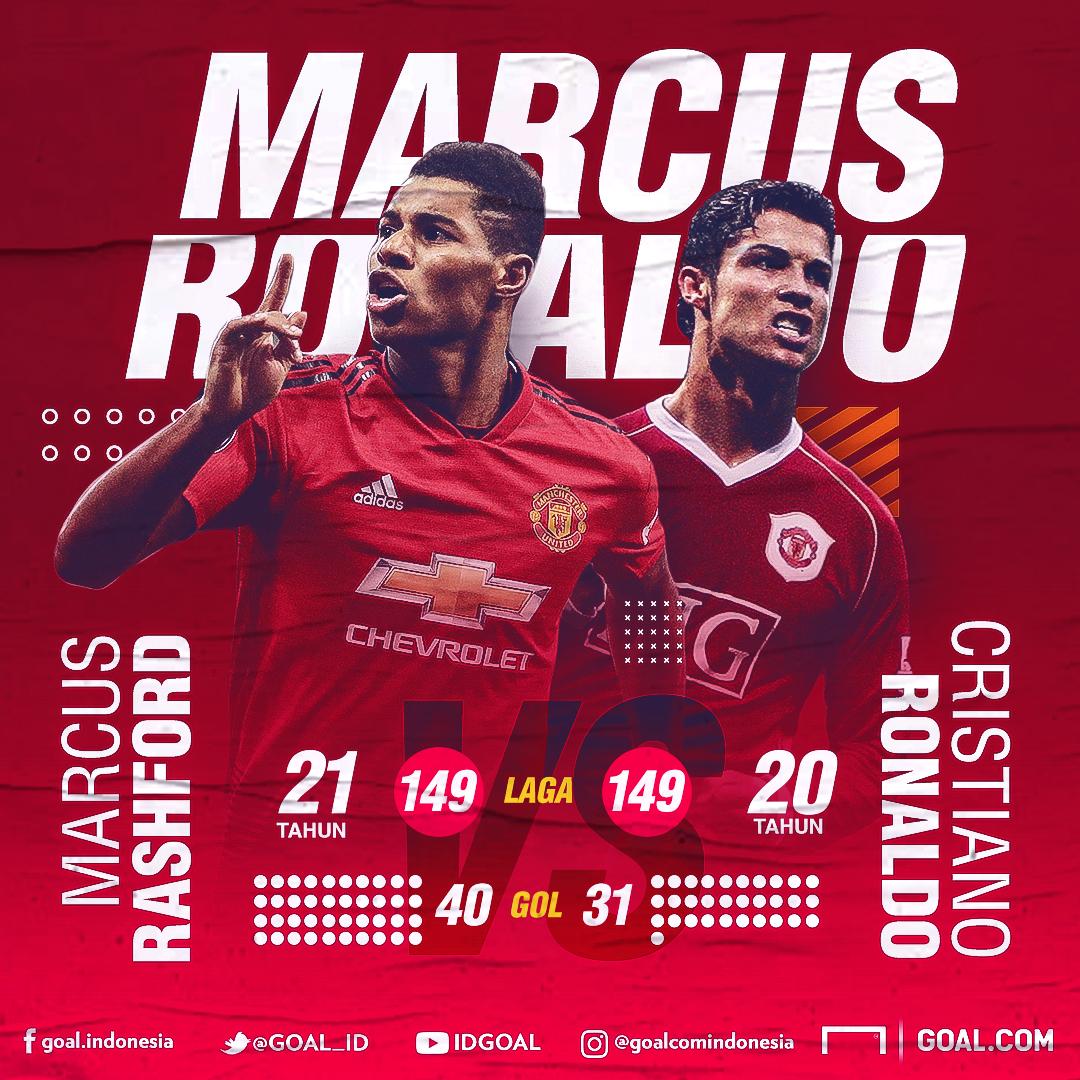 GFXID Marcus Rashford, Cristiano Ronaldo | Manchester United