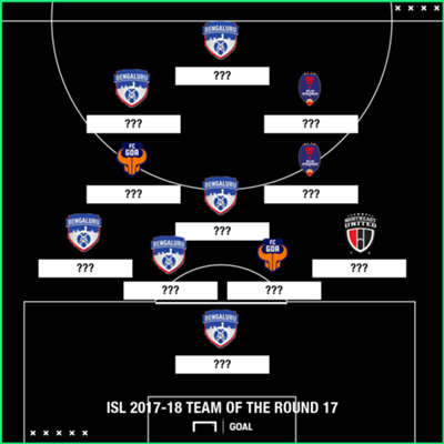 ISL 2017-18 Team of the Round 17