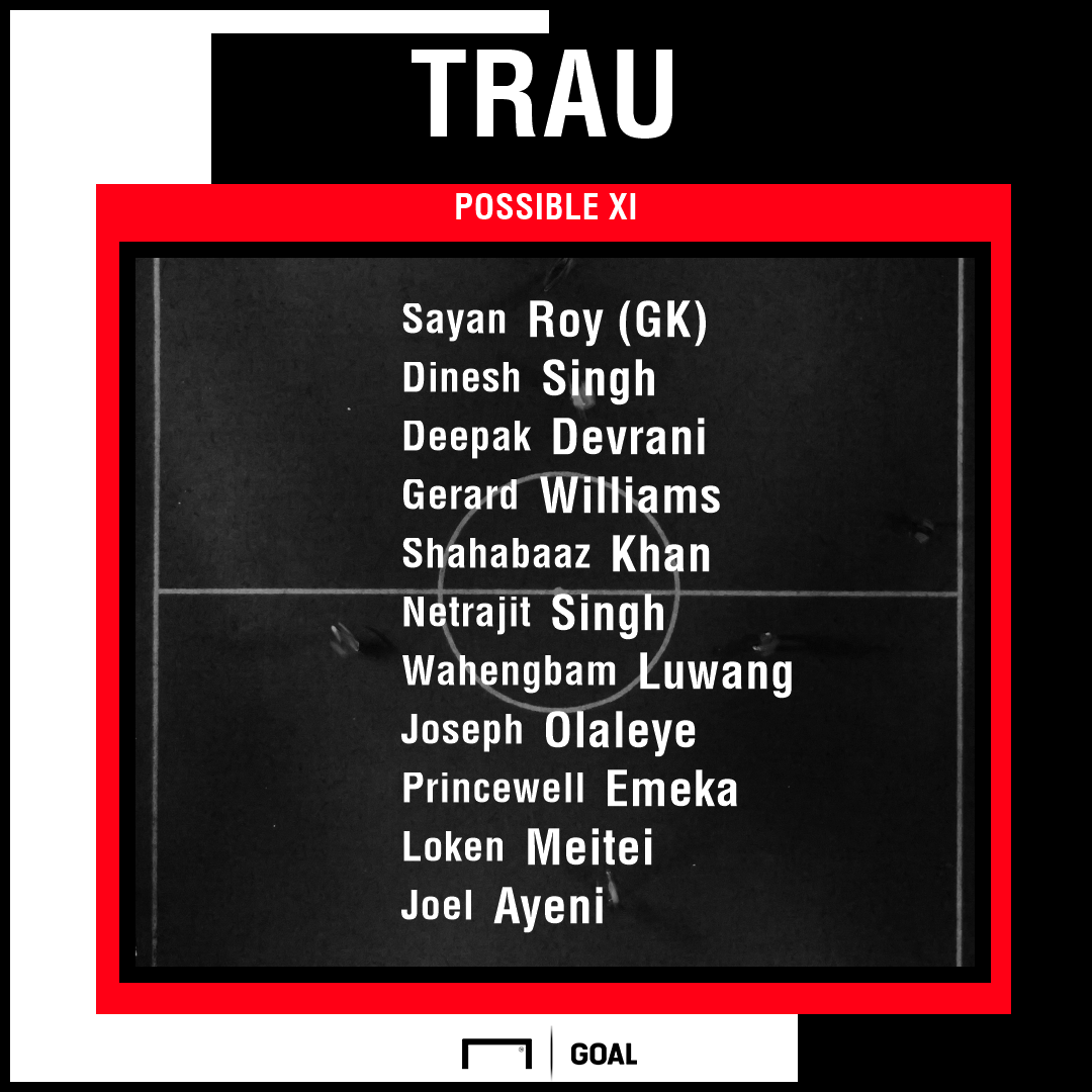 TRAU FC possible XI