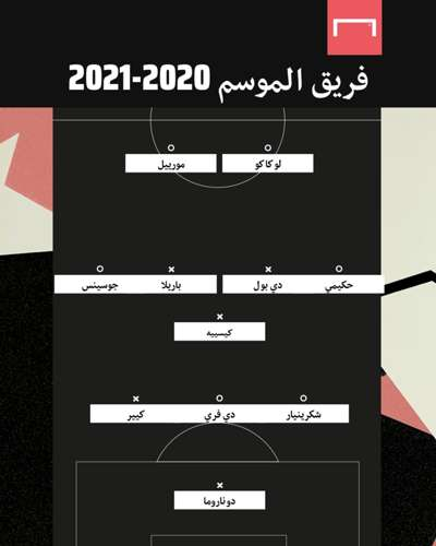 Serie A XI 2020 2021  embed only