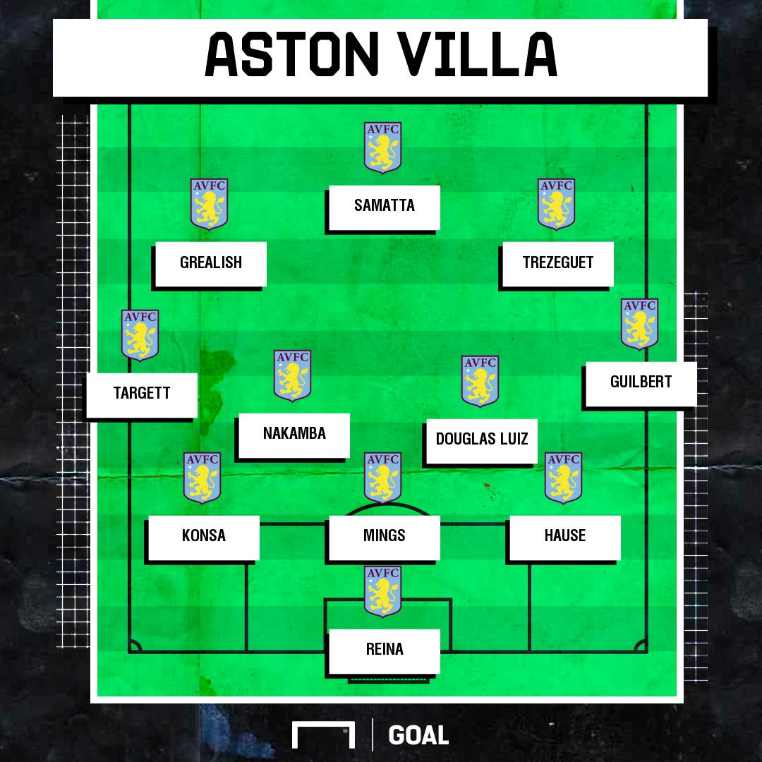 Aston Villa Team News Fantasy Premier League