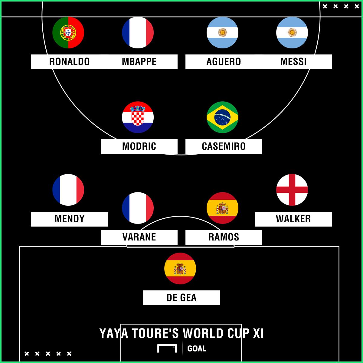 Yaya Toure's World Cup XI