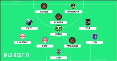 MLS Best XI slidelist