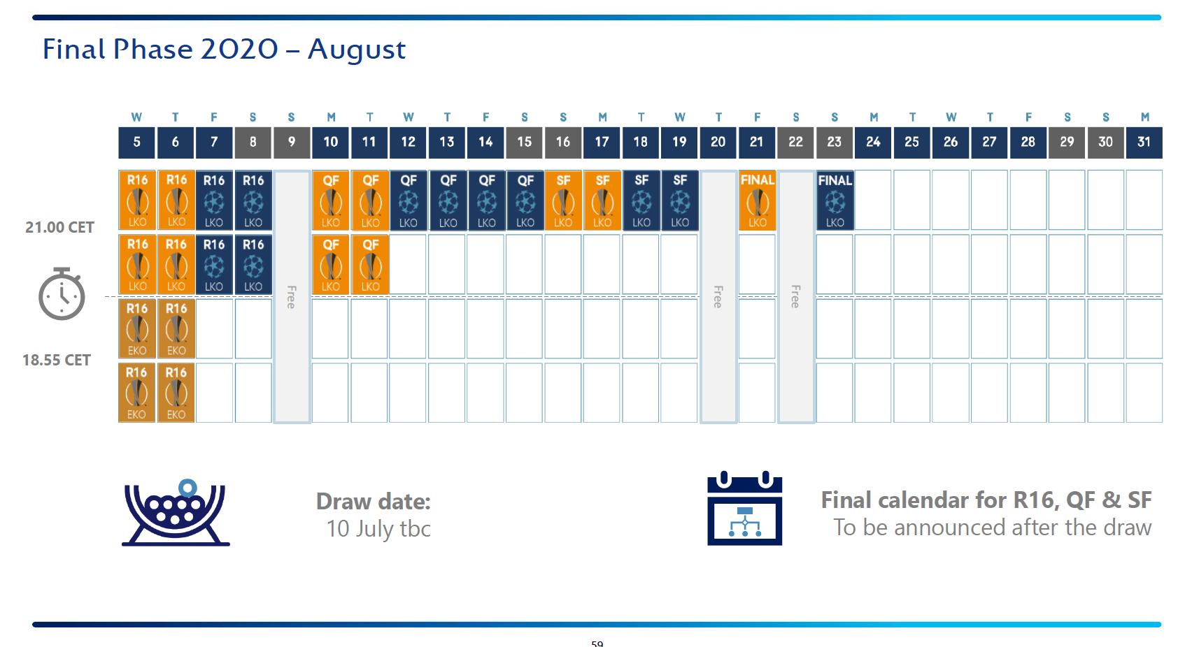 Champions y Europa League: Formato, calendario, sorteo, partido