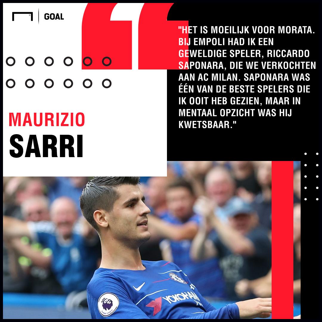 GFX Álvaro Morata, Chelsea